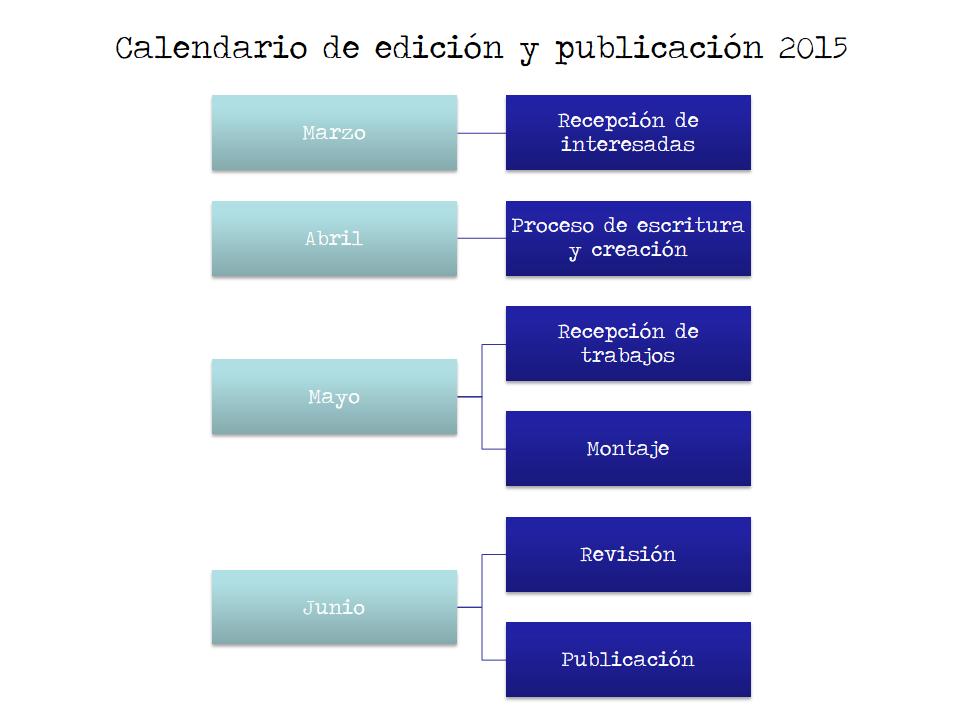 Calendariodeediciónypublicación2015